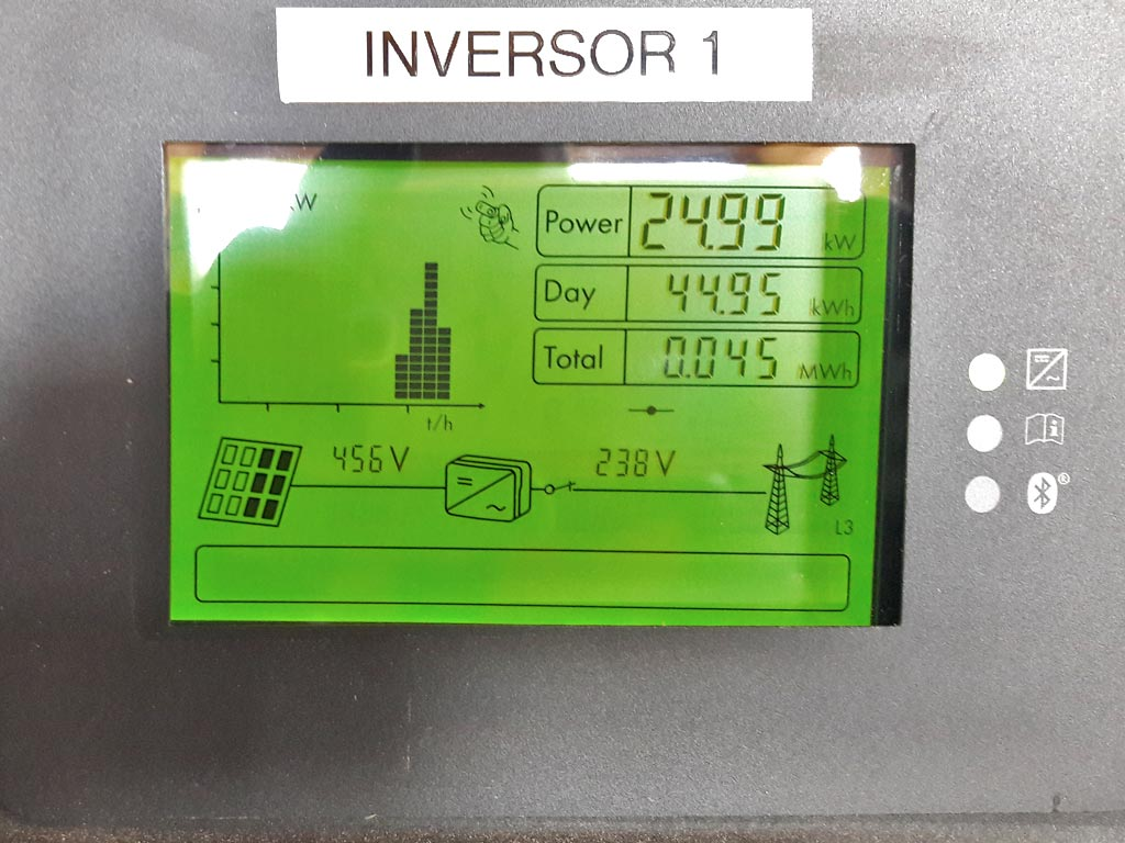 loyco-agropecuaria-instalacion-fotovoltaica-mch-servicios